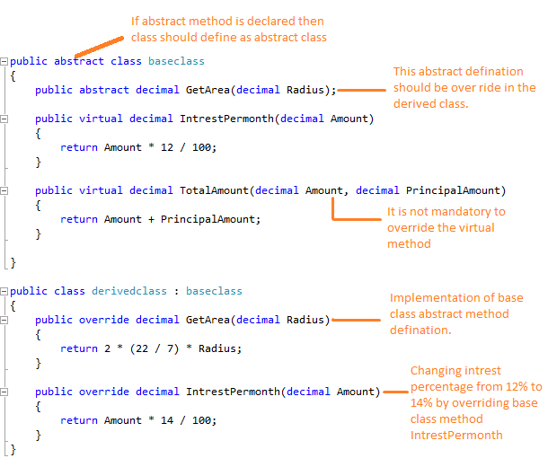 how to call virtual method in c